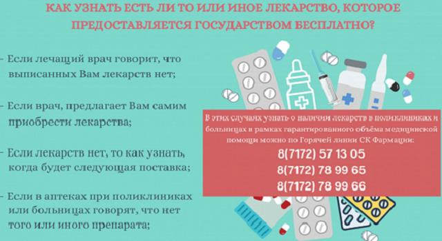 Горячая линия для бесплатных консультаций по лекарствам открыта в Казахстане
